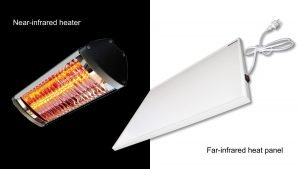 Far-infrared Vs Near-infrared heaters